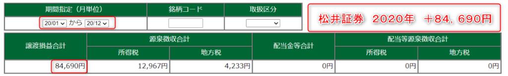 松井証券2020年実績