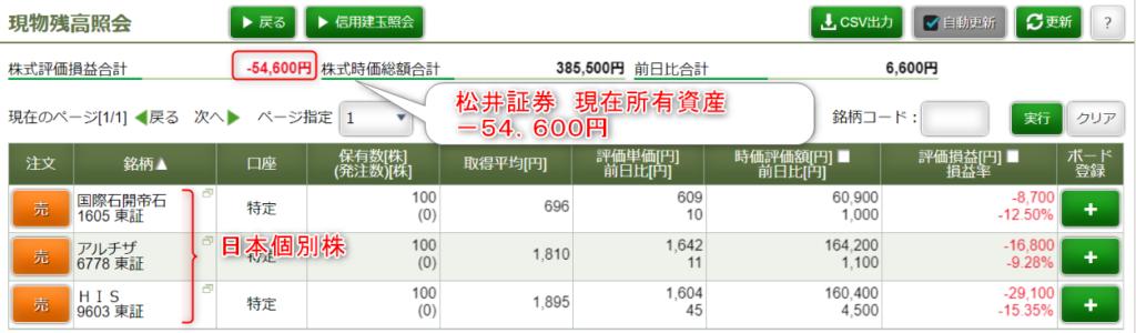 松井証券 現在所有株式